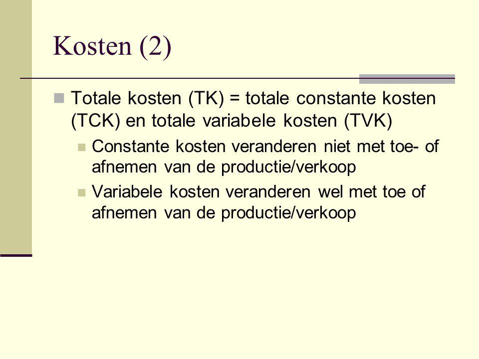 Kosten (2) Totale kosten (TK) = totale constante kosten (TCK) en totale variabele kosten (TVK) Constante kosten veranderen niet met toe- of afnemen va