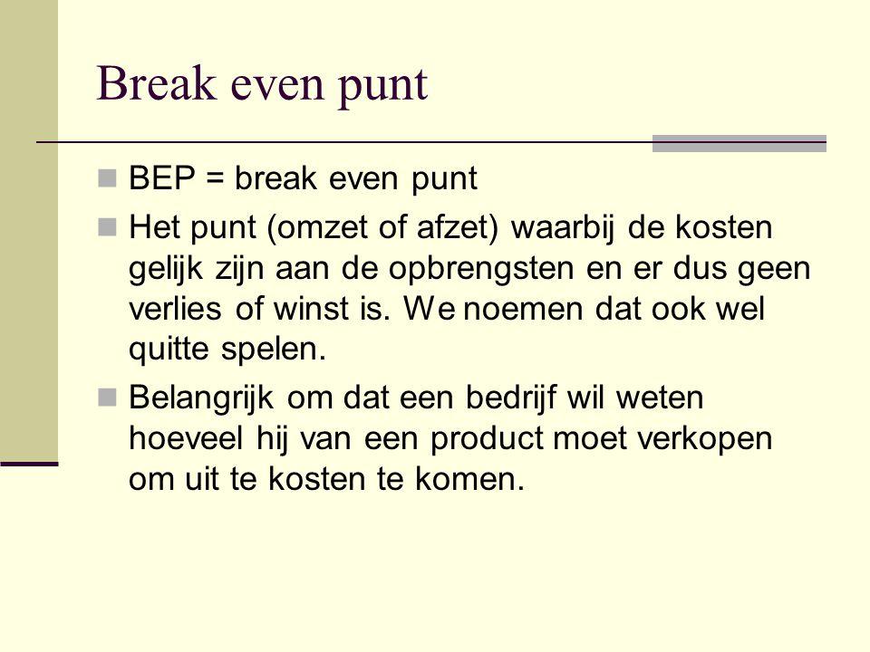 Break even punt BEP = break even punt Het punt (omzet of afzet) waarbij de kosten gelijk zijn aan de opbrengsten en er dus geen verlies of winst is. W