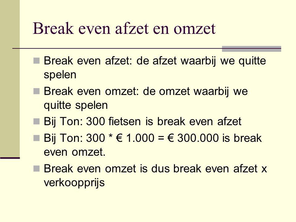 Break even afzet en omzet Break even afzet: de afzet waarbij we quitte spelen Break even omzet: de omzet waarbij we quitte spelen Bij Ton: 300 fietsen