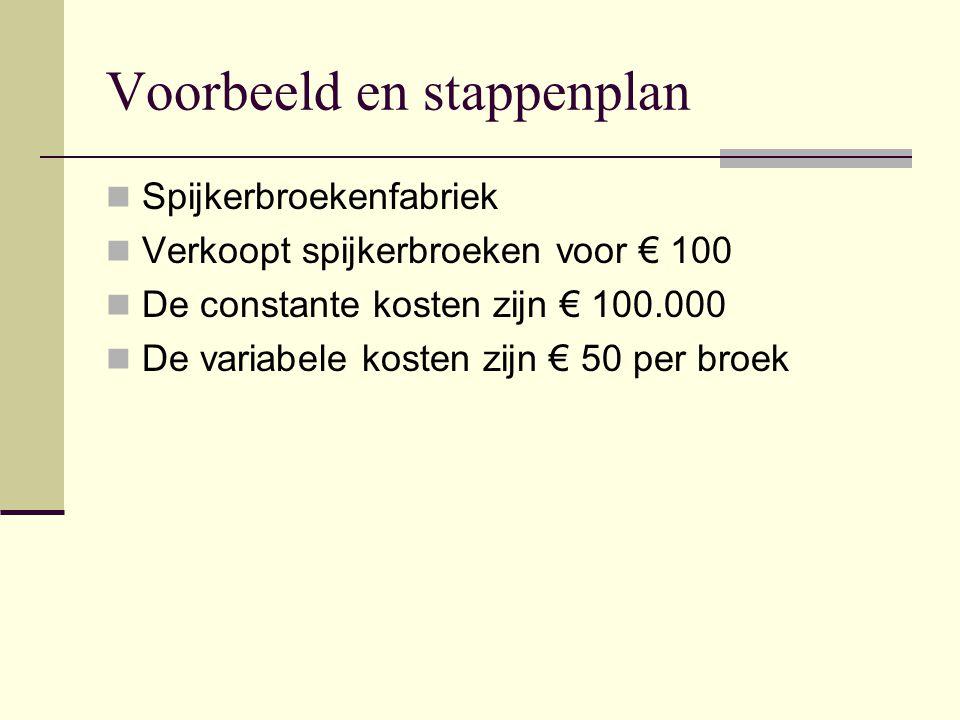 Voorbeeld en stappenplan Spijkerbroekenfabriek Verkoopt spijkerbroeken voor € 100 De constante kosten zijn € 100.000 De variabele kosten zijn € 50 per