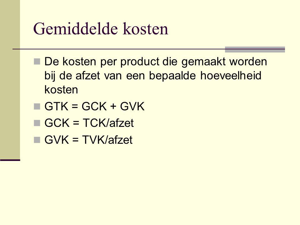 Gemiddelde kosten De kosten per product die gemaakt worden bij de afzet van een bepaalde hoeveelheid kosten GTK = GCK + GVK GCK = TCK/afzet GVK = TVK/
