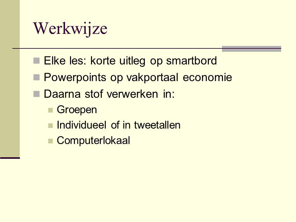 Werkwijze Elke les: korte uitleg op smartbord Powerpoints op vakportaal economie Daarna stof verwerken in: Groepen Individueel of in tweetallen Comput
