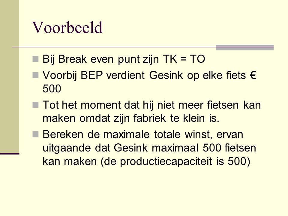 Voorbeeld Bij Break even punt zijn TK = TO Voorbij BEP verdient Gesink op elke fiets € 500 Tot het moment dat hij niet meer fietsen kan maken omdat zi