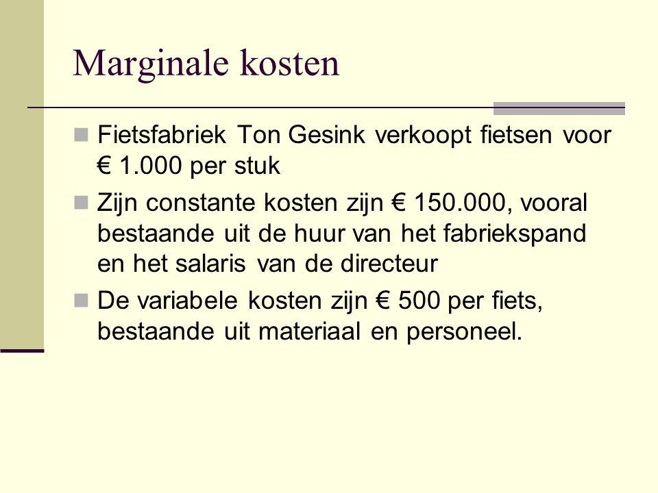 Marginale kosten Fietsfabriek Ton Gesink verkoopt fietsen voor € 1.000 per stuk Zijn constante kosten zijn € 150.000, vooral bestaande uit de huur van