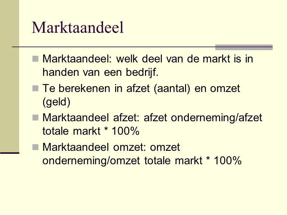 Marktaandeel Marktaandeel: welk deel van de markt is in handen van een bedrijf. Te berekenen in afzet (aantal) en omzet (geld) Marktaandeel afzet: afz