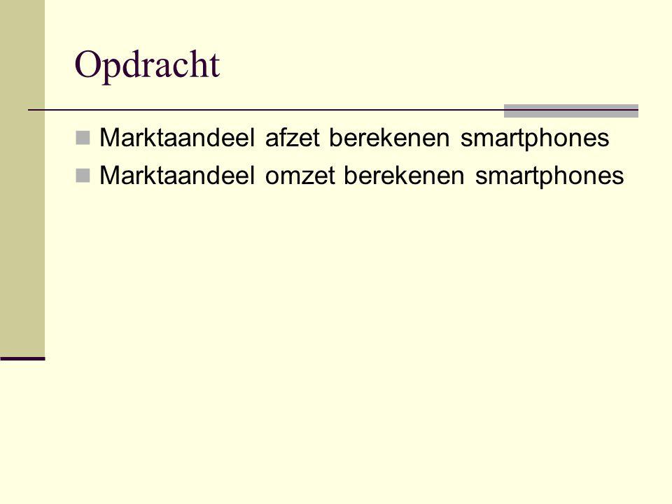 Opdracht Marktaandeel afzet berekenen smartphones Marktaandeel omzet berekenen smartphones
