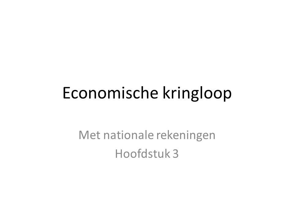 Economische kringloop Met nationale rekeningen Hoofdstuk 3