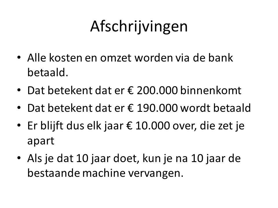 Afschrijvingen Alle kosten en omzet worden via de bank betaald. Dat betekent dat er € 200.000 binnenkomt Dat betekent dat er € 190.000 wordt betaald E