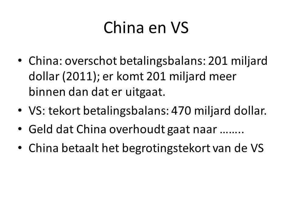 China en VS China: overschot betalingsbalans: 201 miljard dollar (2011); er komt 201 miljard meer binnen dan dat er uitgaat. VS: tekort betalingsbalan