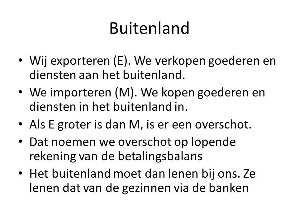 Buitenland In Nederland 2012: – E = 530 miljard – M = 480 miljard