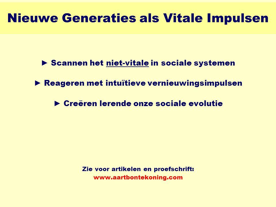 Nieuwe Generaties als Vitale Impulsen ► Scannen het niet-vitale in sociale systemen ► Reageren met intuïtieve vernieuwingsimpulsen ► Creëren lerende o