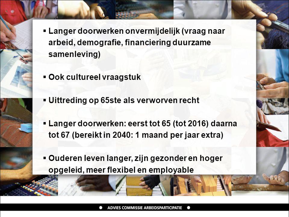  Langer doorwerken onvermijdelijk (vraag naar arbeid, demografie, financiering duurzame samenleving)  Ook cultureel vraagstuk  Uittreding op 65ste als verworven recht  Langer doorwerken: eerst tot 65 (tot 2016) daarna tot 67 (bereikt in 2040: 1 maand per jaar extra)  Ouderen leven langer, zijn gezonder en hoger opgeleid, meer flexibel en employable