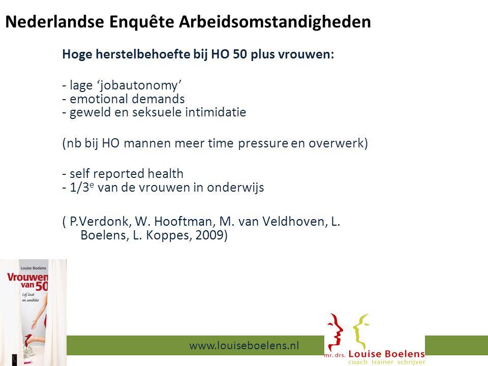 Nederlandse Enquête Arbeidsomstandigheden Hoge herstelbehoefte bij HO 50 plus vrouwen: - lage 'jobautonomy' - emotional demands - geweld en seksuele intimidatie (nb bij HO mannen meer time pressure en overwerk) - self reported health - 1/3 e van de vrouwen in onderwijs ( P.Verdonk, W.