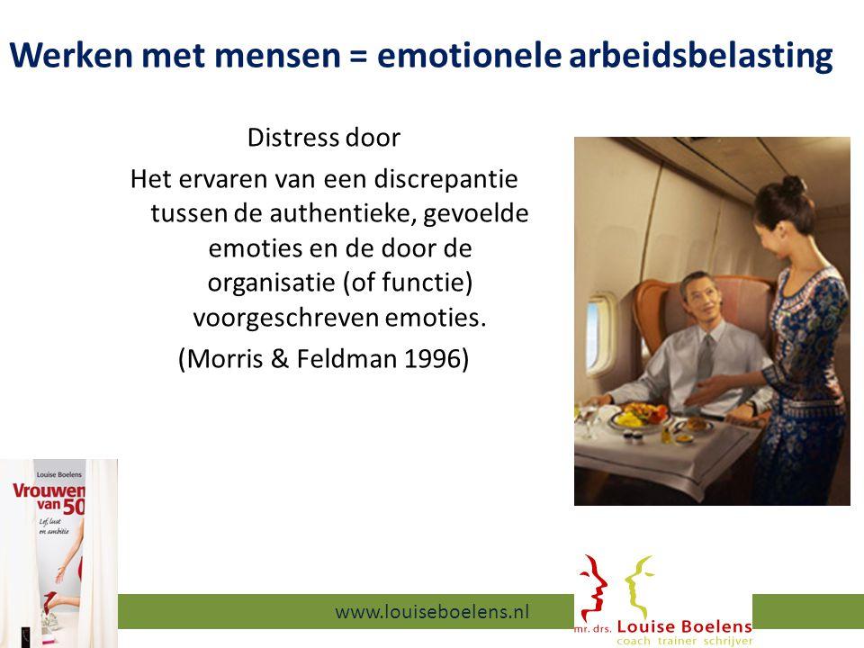 Werken met mensen = emotionele arbeidsbelasting Distress door Het ervaren van een discrepantie tussen de authentieke, gevoelde emoties en de door de organisatie (of functie) voorgeschreven emoties.