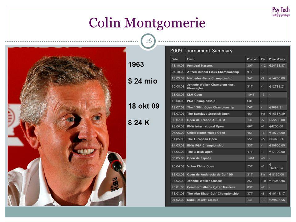 16 1963 $ 24 mio 18 okt 09 $ 24 K Colin Montgomerie