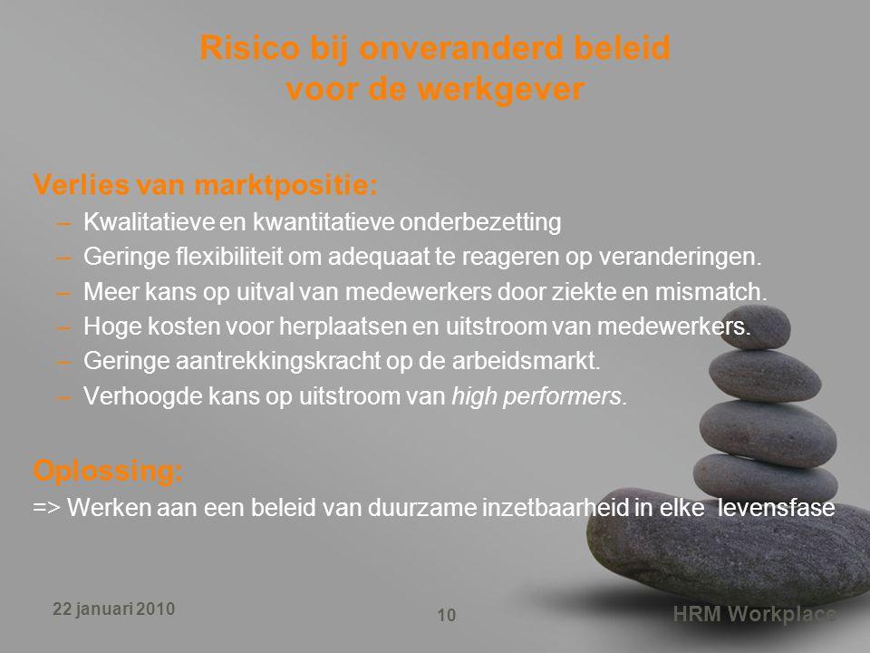 HRM Workplace 10 22 januari 2010 Risico bij onveranderd beleid voor de werkgever Verlies van marktpositie: –Kwalitatieve en kwantitatieve onderbezetti