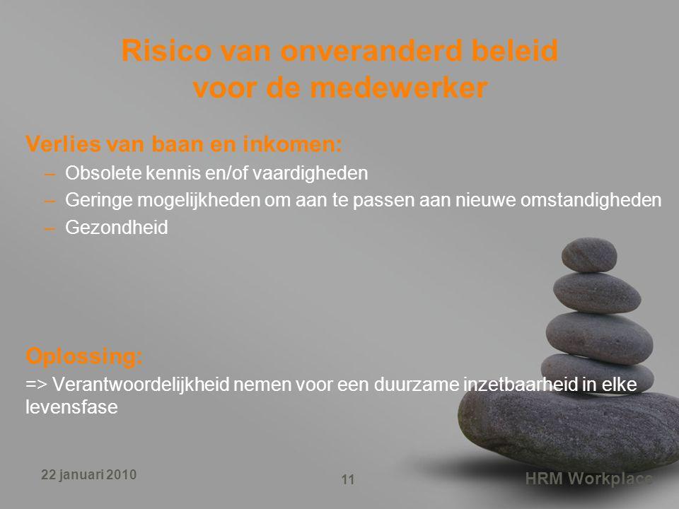HRM Workplace 11 22 januari 2010 Risico van onveranderd beleid voor de medewerker Verlies van baan en inkomen: –Obsolete kennis en/of vaardigheden –Ge
