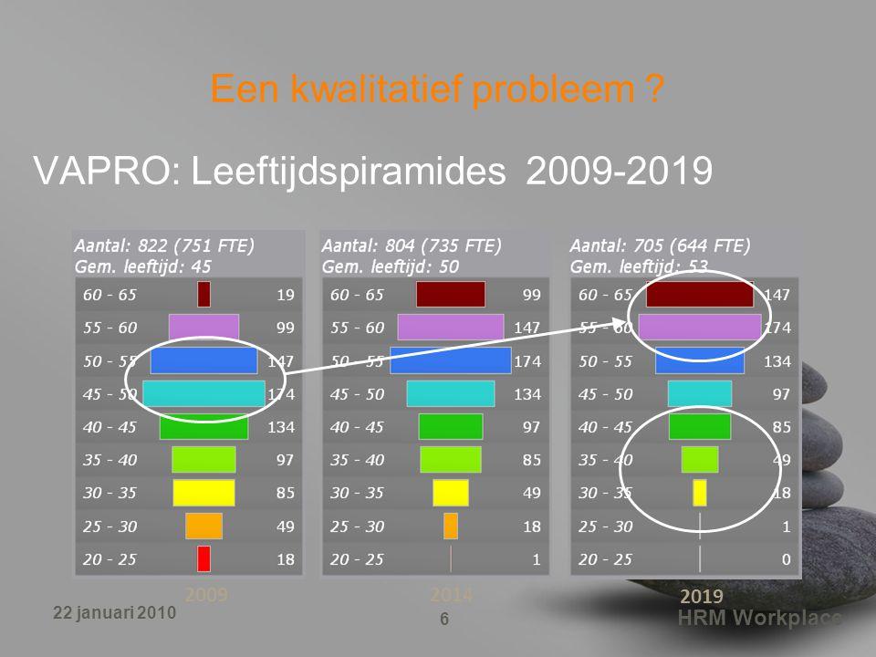 HRM Workplace 6 22 januari 2010 Een kwalitatief probleem ? VAPRO: Leeftijdspiramides 2009-2019 20092014 2019