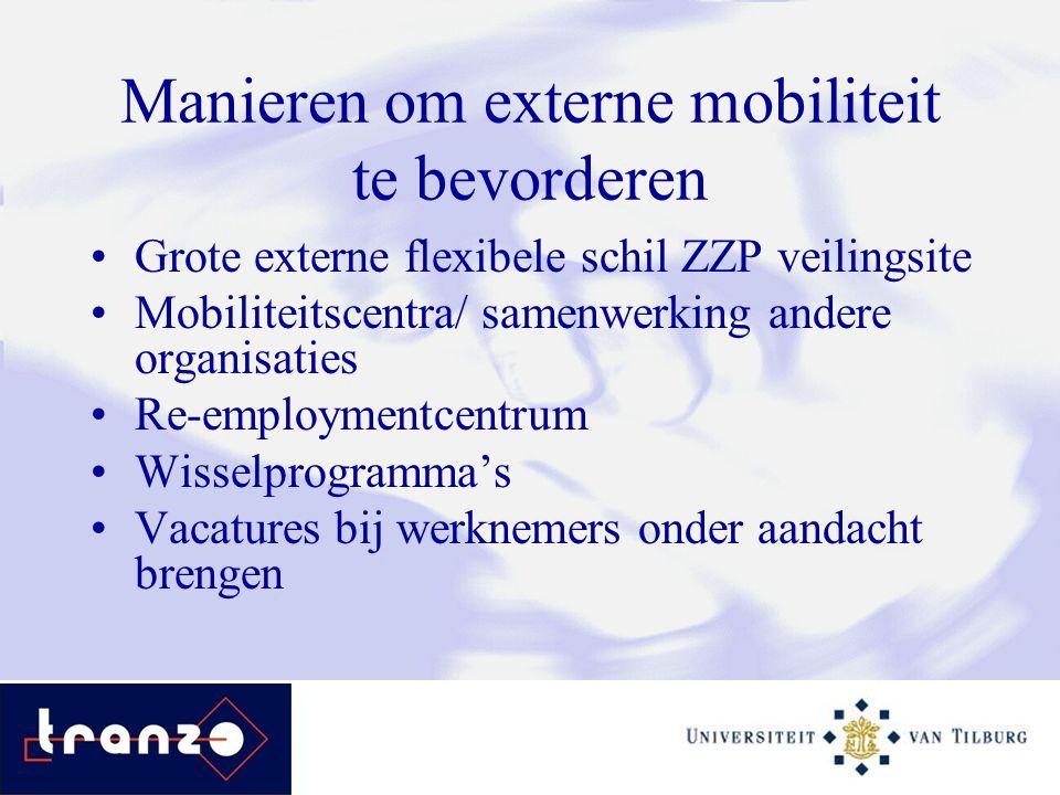 Manieren om externe mobiliteit te bevorderen Grote externe flexibele schil ZZP veilingsite Mobiliteitscentra/ samenwerking andere organisaties Re-empl
