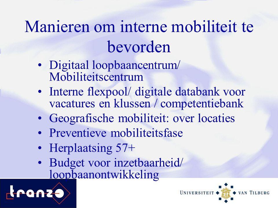 Manieren om interne mobiliteit te bevorden Digitaal loopbaancentrum/ Mobiliteitscentrum Interne flexpool/ digitale databank voor vacatures en klussen