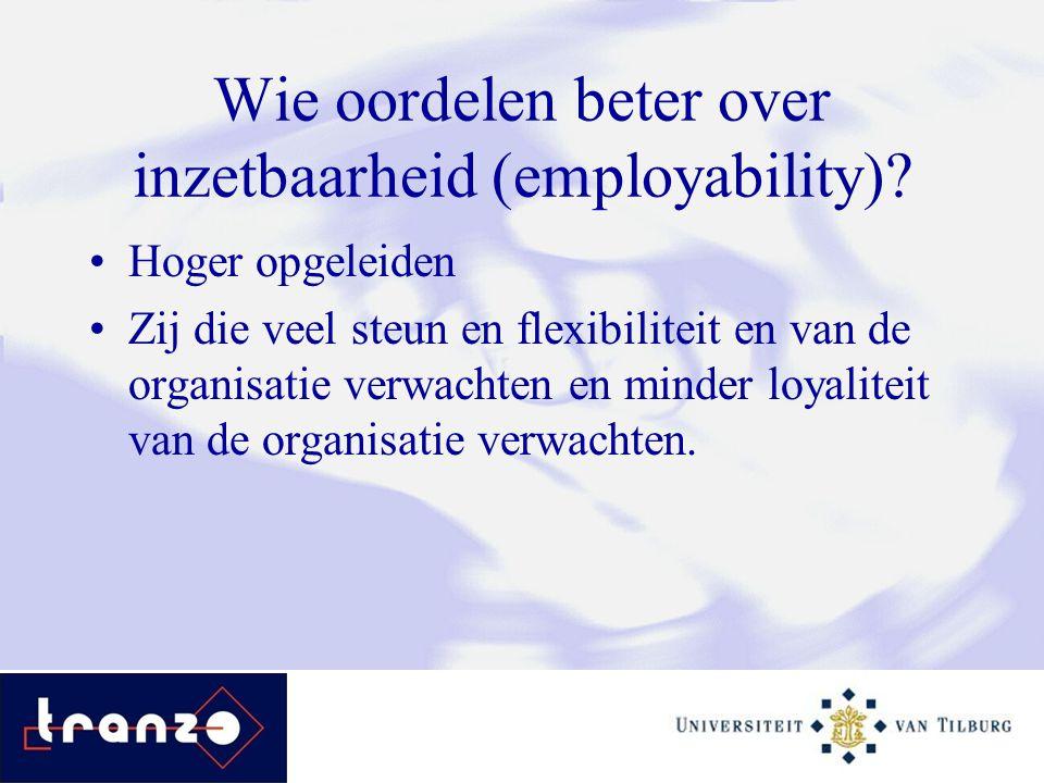 Wie oordelen beter over inzetbaarheid (employability)? Hoger opgeleiden Zij die veel steun en flexibiliteit en van de organisatie verwachten en minder