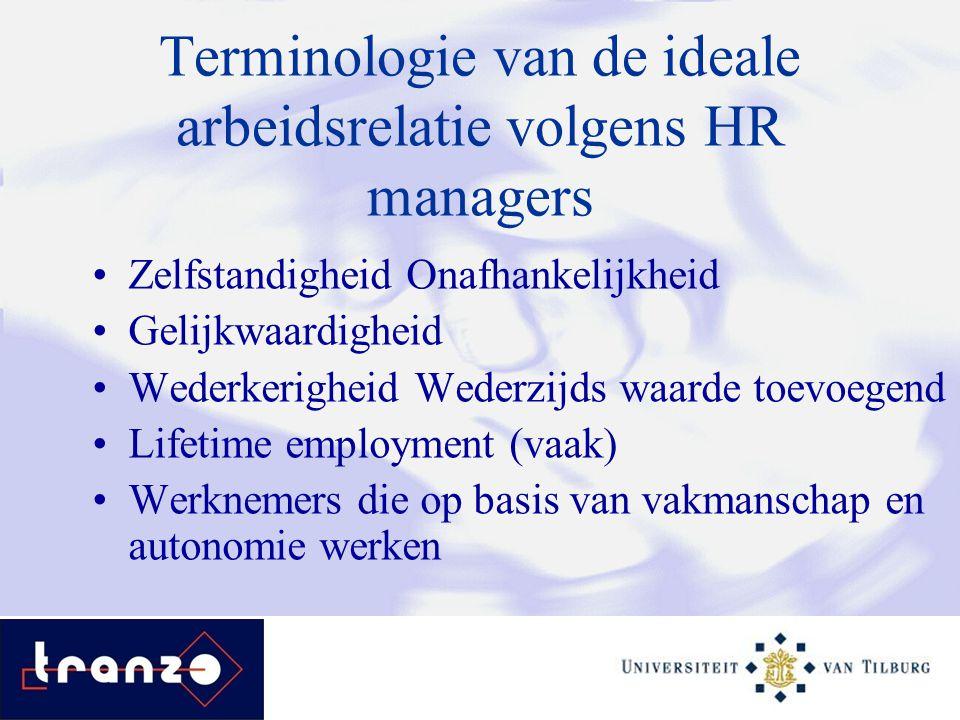 Terminologie van de ideale arbeidsrelatie volgens HR managers Zelfstandigheid Onafhankelijkheid Gelijkwaardigheid Wederkerigheid Wederzijds waarde toe
