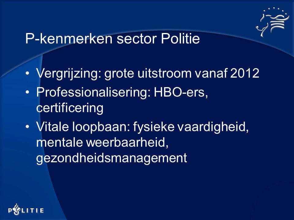 P-kenmerken sector Politie Vergrijzing: grote uitstroom vanaf 2012 Professionalisering: HBO-ers, certificering Vitale loopbaan: fysieke vaardigheid, mentale weerbaarheid, gezondheidsmanagement