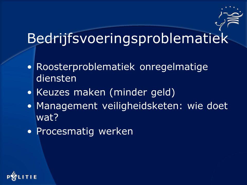 Roosterproblematiek onregelmatige diensten Keuzes maken (minder geld) Management veiligheidsketen: wie doet wat.