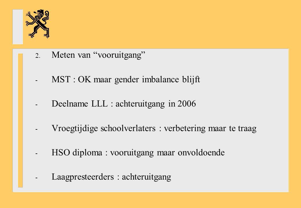 """2. Meten van """"vooruitgang"""" - MST : OK maar gender imbalance blijft - Deelname LLL : achteruitgang in 2006 - Vroegtijdige schoolverlaters : verbetering"""