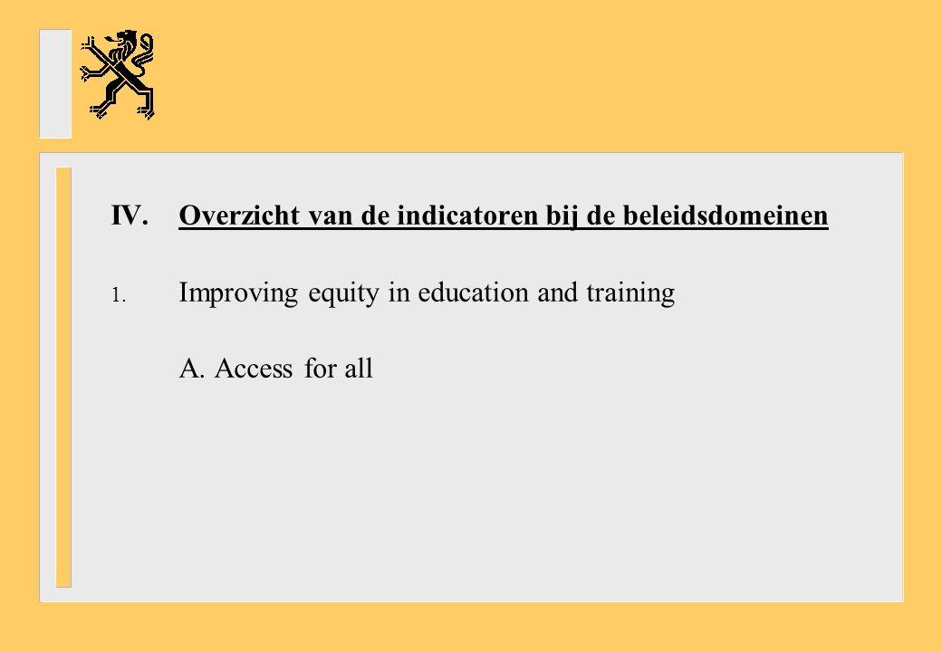 IV.Overzicht van de indicatoren bij de beleidsdomeinen 1.