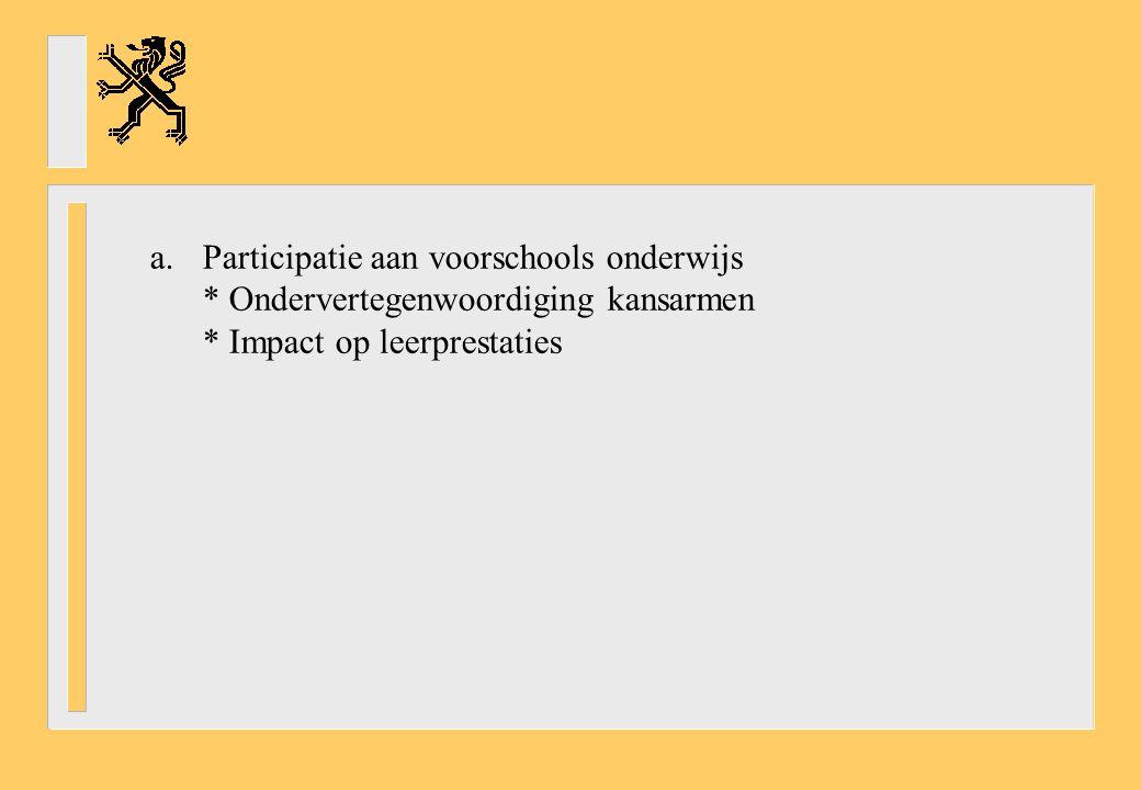 a.Participatie aan voorschools onderwijs * Ondervertegenwoordiging kansarmen * Impact op leerprestaties