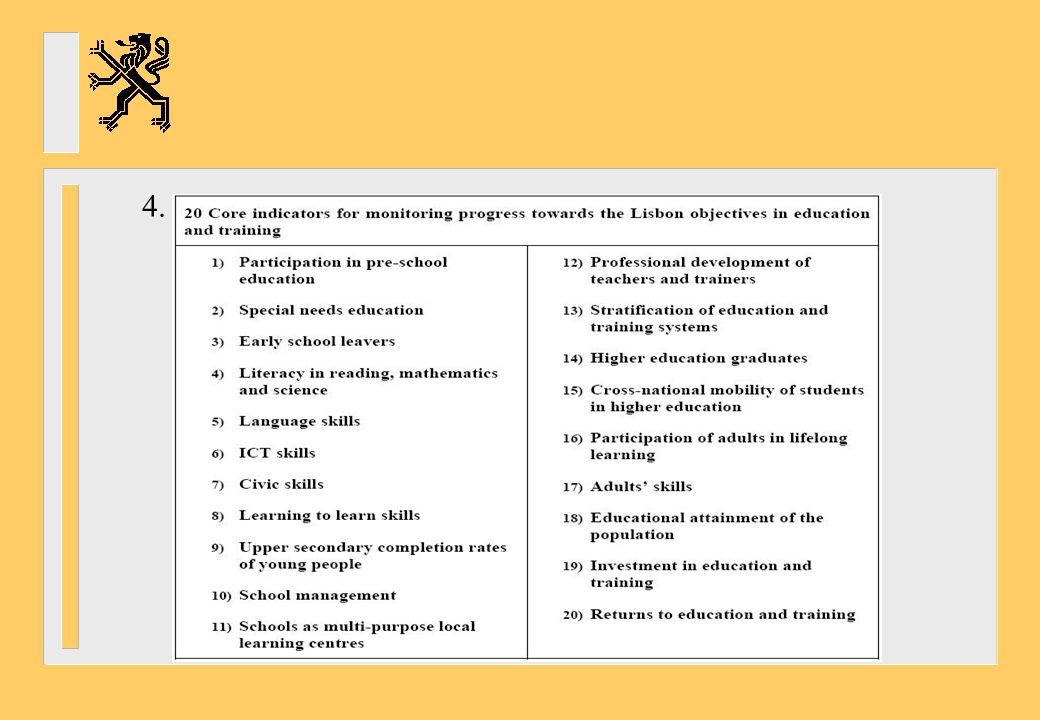 5.Onderscheid in verzameling gegevens voor indicatoren a.Bestaande data en definitie is duidelijk b.Bestaande data Maar definitie moet verduidelijkt worden c.Ontwikkelingswerk rond indicatoren in samenwerking met andere internationale organisaties vb.- Civic skills (IEA) - Adult skills (OESO – PIAAC) - Professional development of teachers and trainers (OESO – TALIS) d.