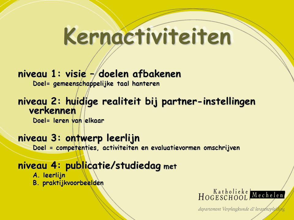 niveau 1: visie – doelen afbakenen Doel= gemeenschappelijke taal hanteren niveau 2: huidige realiteit bij partner-instellingen verkennen Doel= leren v