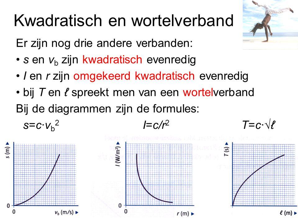 Kwadratisch en wortelverband s en v b zijn kwadratisch evenredig I en r zijn omgekeerd kwadratisch evenredig bij T en ℓ spreekt men van een wortelverb