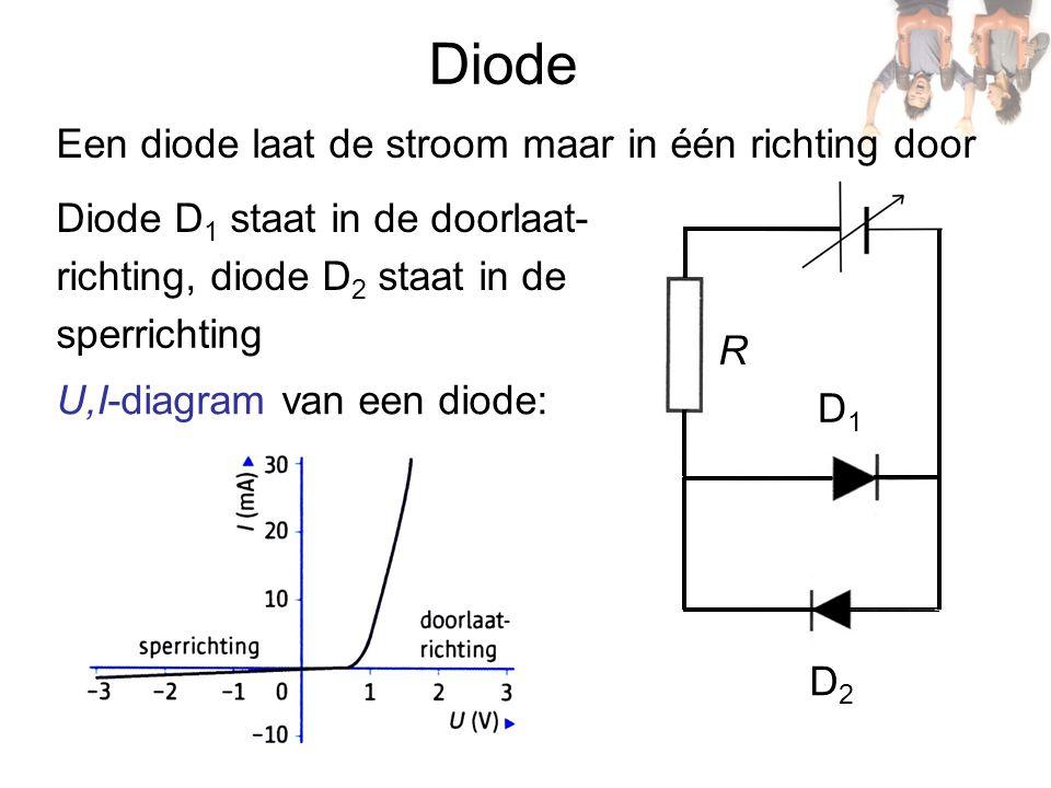 Diode Een diode laat de stroom maar in één richting door D1D1 D2D2 Diode D 1 staat in de doorlaat- richting, diode D 2 staat in de sperrichting U,I-di