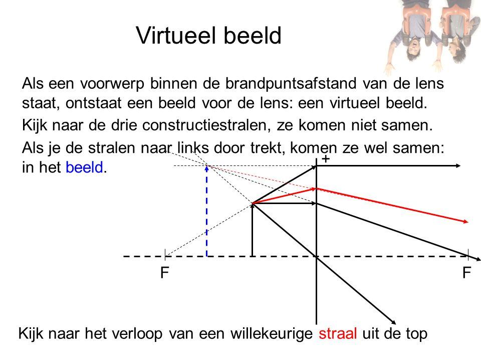Virtueel beeld Als een voorwerp binnen de brandpuntsafstand van de lens staat, ontstaat een beeld voor de lens: een virtueel beeld. + F F Kijk naar de