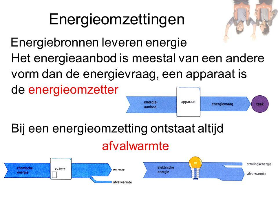 Energieomzettingen Energiebronnen leveren energie Het energieaanbod is meestal van een andere vorm dan de energievraag, een apparaat is de energieomze