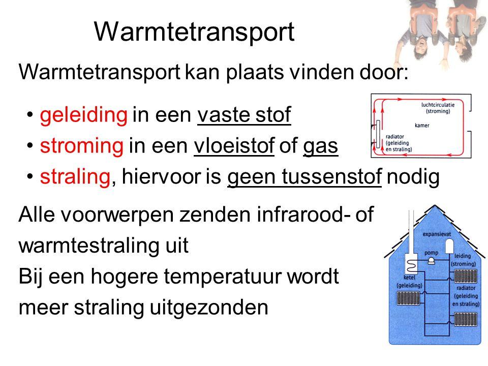 Metalen zijn goede geleiders, Warmtegeleiding stroming gaat vaak via water of lucht Een vloeistof of gas (niet-stromend) is een slechte geleider: een warmte-isolator Isolatiematerialen danken hun werking vaak aan de stilstaande lucht die ze bevatten