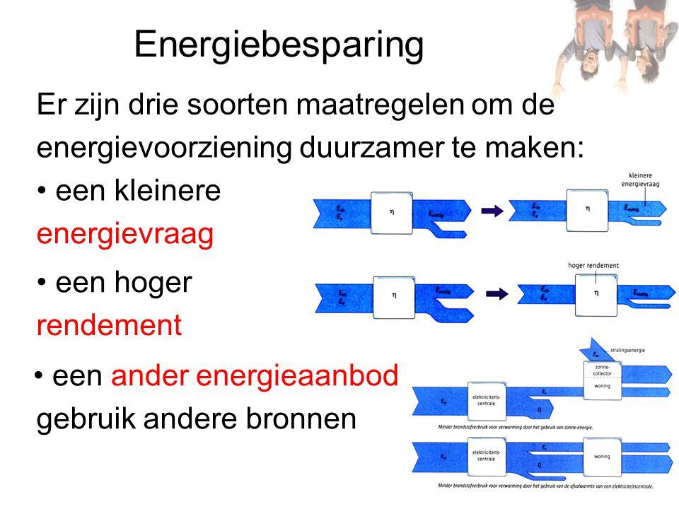 Energiebesparing Er zijn drie soorten maatregelen om de energievoorziening duurzamer te maken: een kleinere een hoger een ander energieaanbod, gebruik