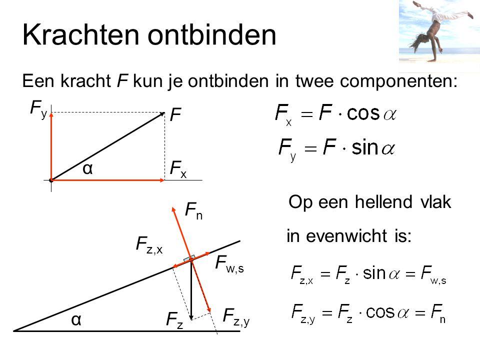 Krachten ontbinden Een kracht F kun je ontbinden in twee componenten: FxFx FyFy F α Op een hellend vlak αFzFz F z,y F z,x FnFn in evenwicht is: F w,s