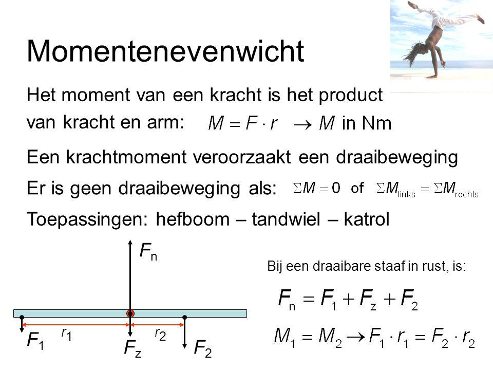 Kracht en beweging Bij krachtenevenwicht is een voorwerp in rust of beweegt eenparig rechtlijnig, en is (1 e wet van Newton) Nuttige formules die (indien nodig) gegeven worden: Gravitatiekracht: Wrijvingskrachten: