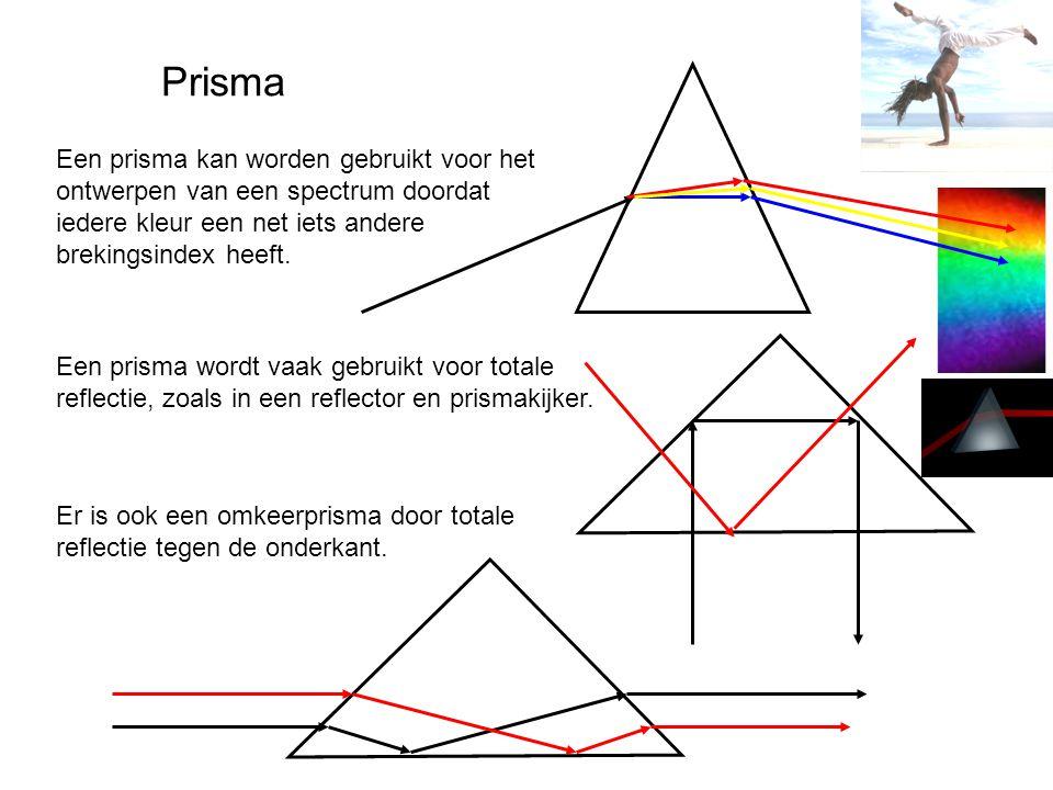 Prisma Een prisma kan worden gebruikt voor het ontwerpen van een spectrum doordat iedere kleur een net iets andere brekingsindex heeft. Een prisma wor