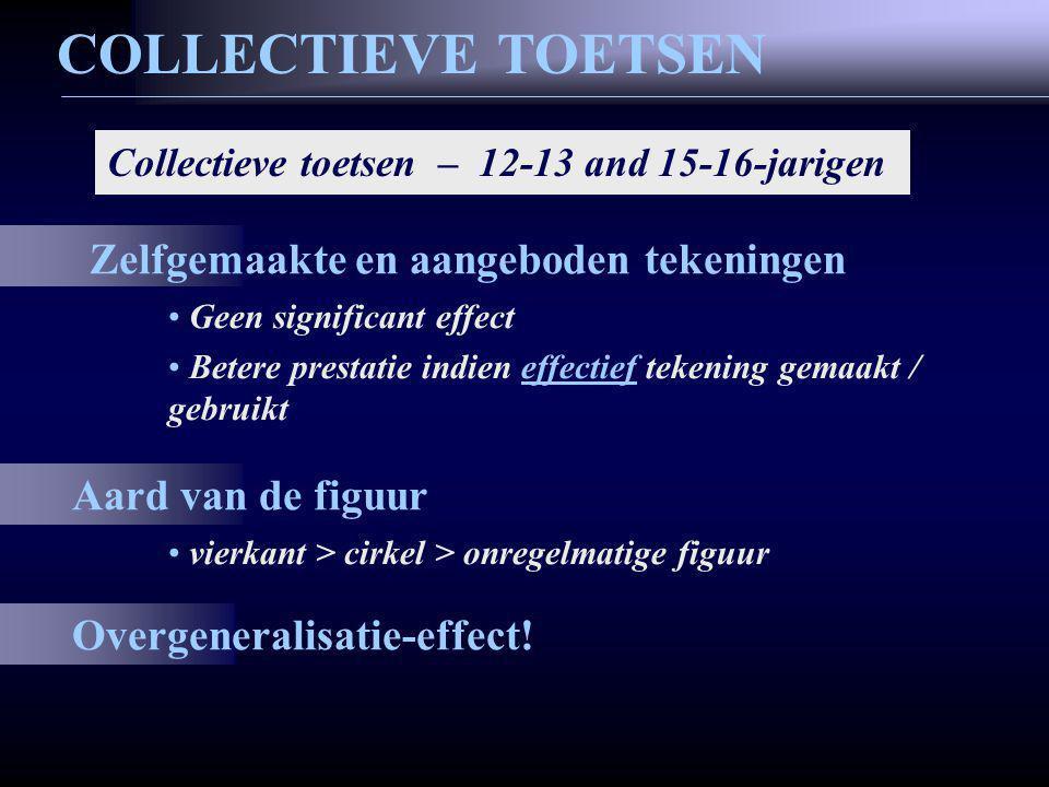 COLLECTIEVE TOETSEN Zelfgemaakte en aangeboden tekeningen Aard van de figuur Collectieve toetsen – 12-13 and 15-16-jarigen Overgeneralisatie-effect.