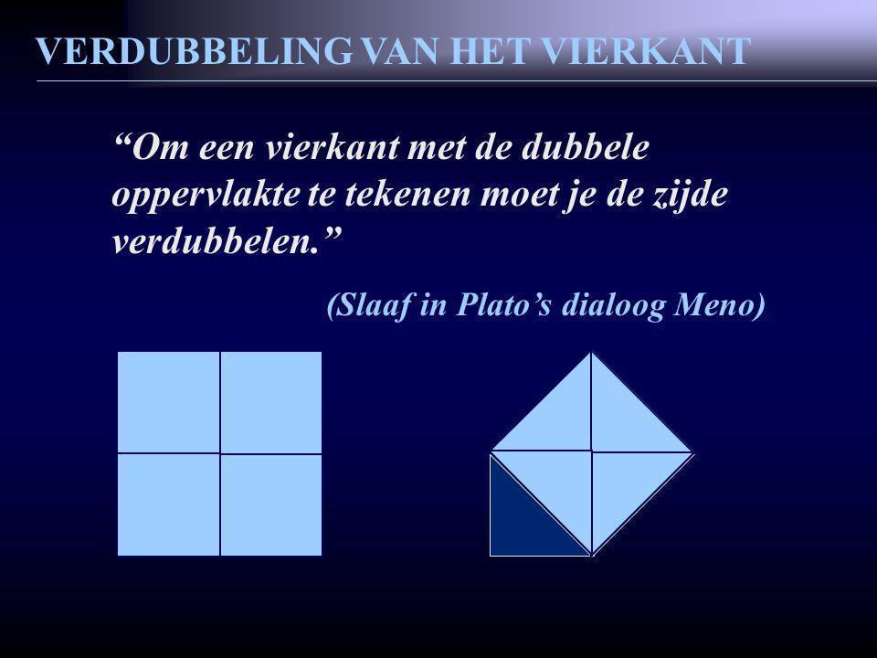 VERDUBBELING VAN HET VIERKANT Om een vierkant met de dubbele oppervlakte te tekenen moet je de zijde verdubbelen. (Slaaf in Plato's dialoog Meno)