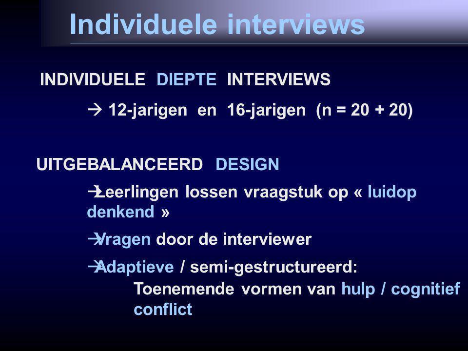 Individuele interviews UITGEBALANCEERD DESIGN INDIVIDUELE DIEPTE INTERVIEWS  12-jarigen en 16-jarigen (n = 20 + 20)  Leerlingen lossen vraagstuk op « luidop denkend »  Vragen door de interviewer  Adaptieve / semi-gestructureerd: Toenemende vormen van hulp / cognitief conflict