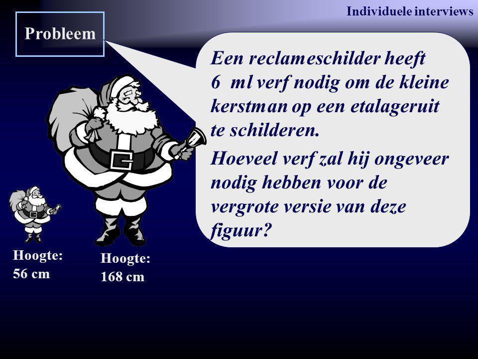 Probleem Een reclameschilder heeft 6_ml verf nodig om de kleine kerstman op een etalageruit te schilderen.