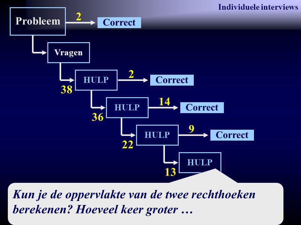 Probleem Vragen Correct 2 HULP 38 HULP 36 Correct 2 14 HULP 22 HULP 13 Kun je de oppervlakte van de twee rechthoeken berekenen.