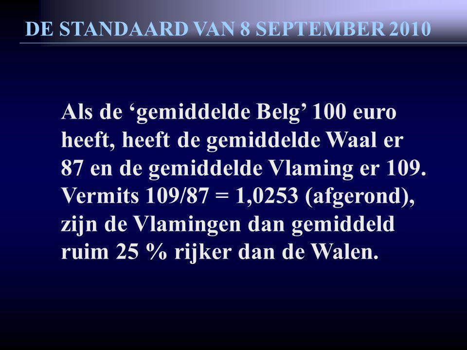 DE STANDAARD VAN 8 SEPTEMBER 2010 Als de 'gemiddelde Belg' 100 euro heeft, heeft de gemiddelde Waal er 87 en de gemiddelde Vlaming er 109.