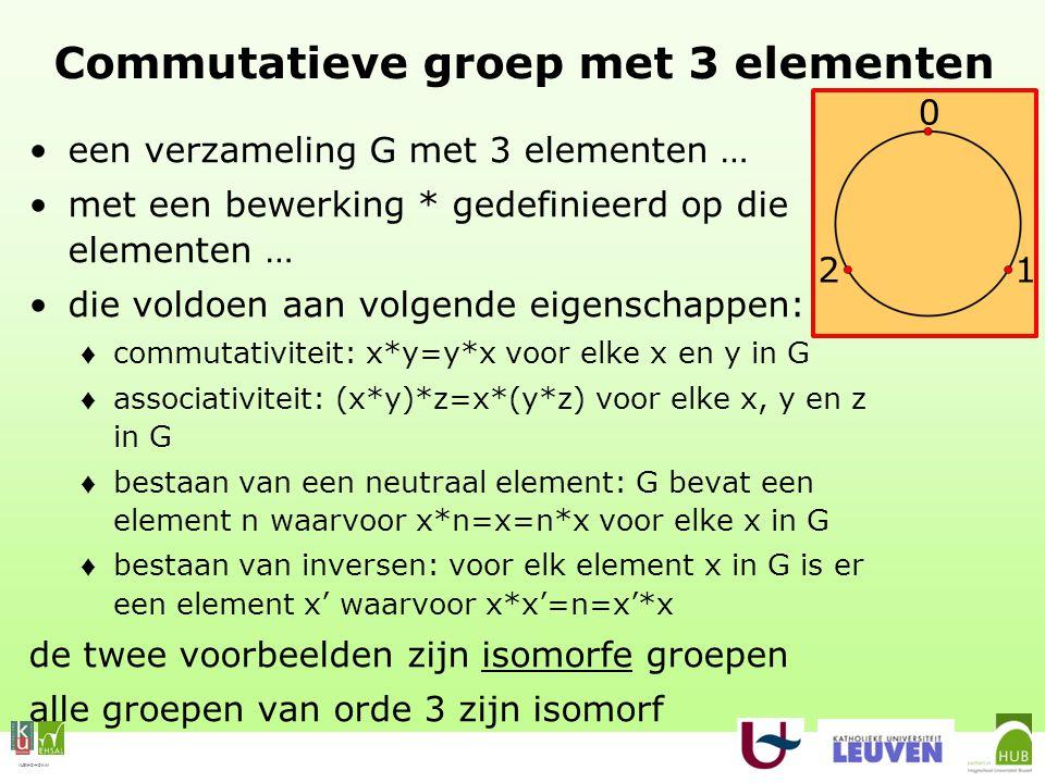 VLEKHO-HONIM Commutatieve groep met 3 elementen een verzameling G met 3 elementen … met een bewerking * gedefinieerd op die elementen … die voldoen aan volgende eigenschappen: ♦ commutativiteit: x*y=y*x voor elke x en y in G ♦ associativiteit: (x*y)*z=x*(y*z) voor elke x, y en z in G ♦ bestaan van een neutraal element: G bevat een element n waarvoor x*n=x=n*x voor elke x in G ♦ bestaan van inversen: voor elk element x in G is er een element x' waarvoor x*x'=n=x'*x de twee voorbeelden zijn isomorfe groepen alle groepen van orde 3 zijn isomorf 0 12