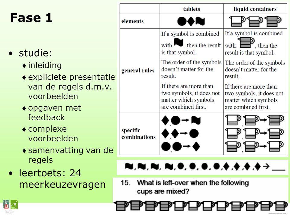 VLEKHO-HONIM Fase 1 studie: ♦ inleiding ♦ expliciete presentatie van de regels d.m.v.